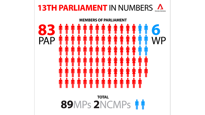 13th-parliament-in-numbers-2424502
